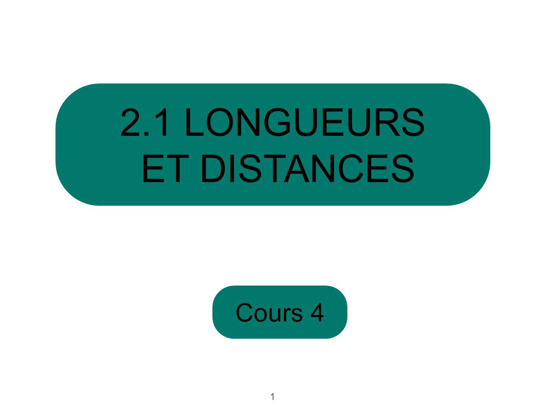 Cours 4 2.1 LONGUEURS ET DISTANCES 1