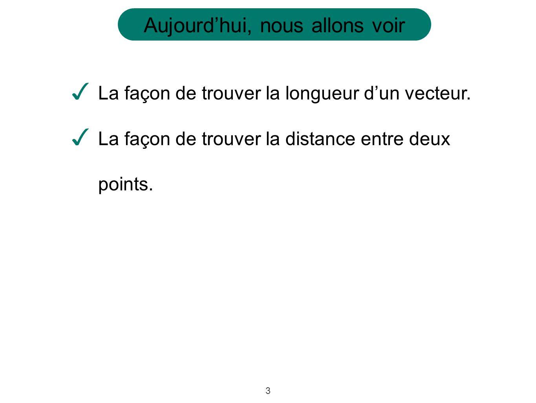 Aujourd'hui, nous allons voir 3 ✓ La façon de trouver la longueur d'un vecteur. ✓ La façon de trouver la distance entre deux points.