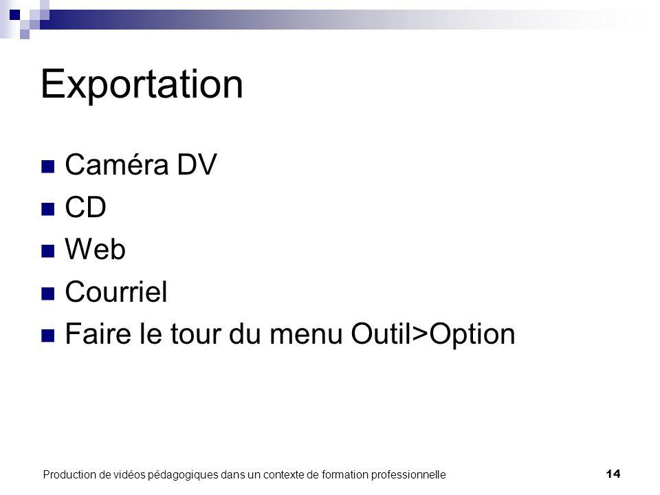 Production de vidéos pédagogiques dans un contexte de formation professionnelle14 Exportation Caméra DV CD Web Courriel Faire le tour du menu Outil>Option