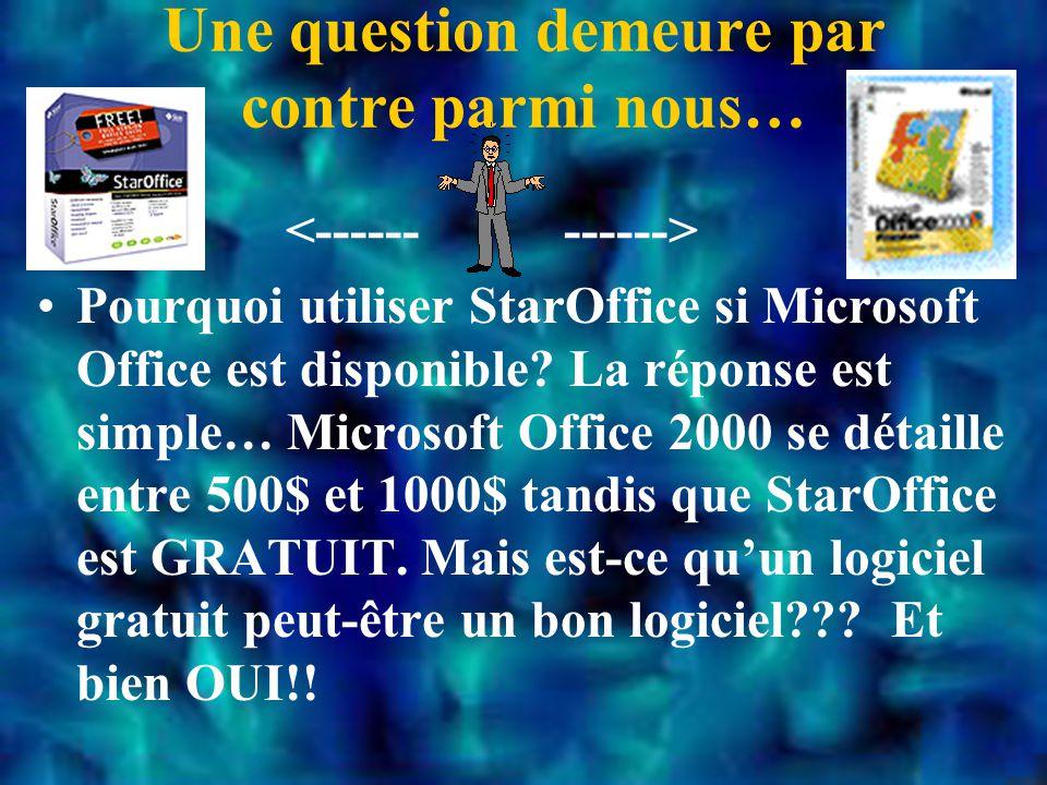 Une question demeure par contre parmi nous… Pourquoi utiliser StarOffice si Microsoft Office est disponible? La réponse est simple… Microsoft Office 2
