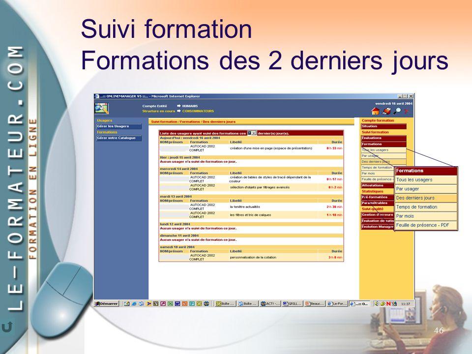 46 Petit Caroline Pouliot Julie Petit Caroline Suivi formation Formations des 2 derniers jours