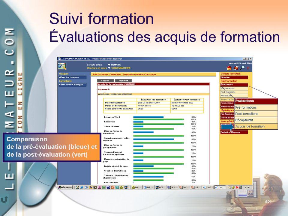 48 Comparaison de la pré-évaluation (bleue) et de la post-évaluation (vert) Suivi formation Évaluations des acquis de formation