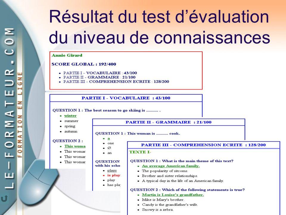 55 Résultat du test d'évaluation du niveau de connaissances