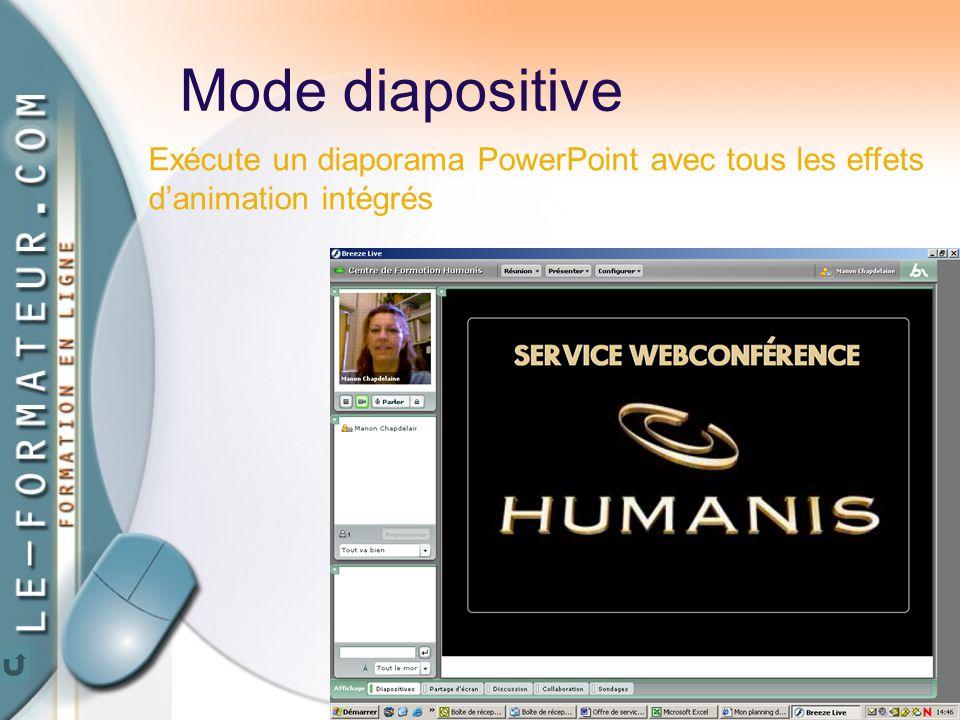 66 Mode diapositive Exécute un diaporama PowerPoint avec tous les effets d'animation intégrés