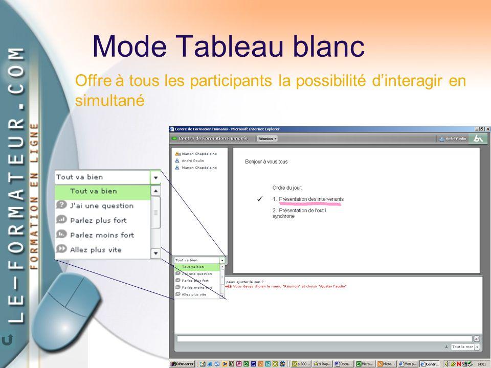 70 Mode Tableau blanc Offre à tous les participants la possibilité d'interagir en simultané