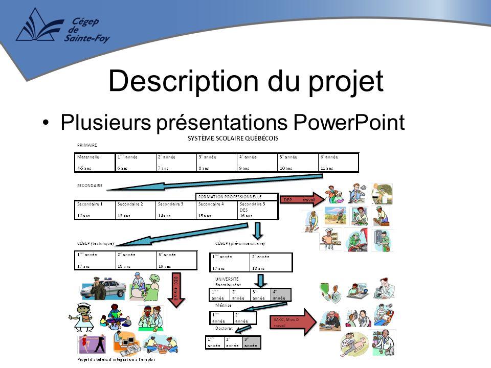 Plusieurs présentations PowerPoint Description du projet