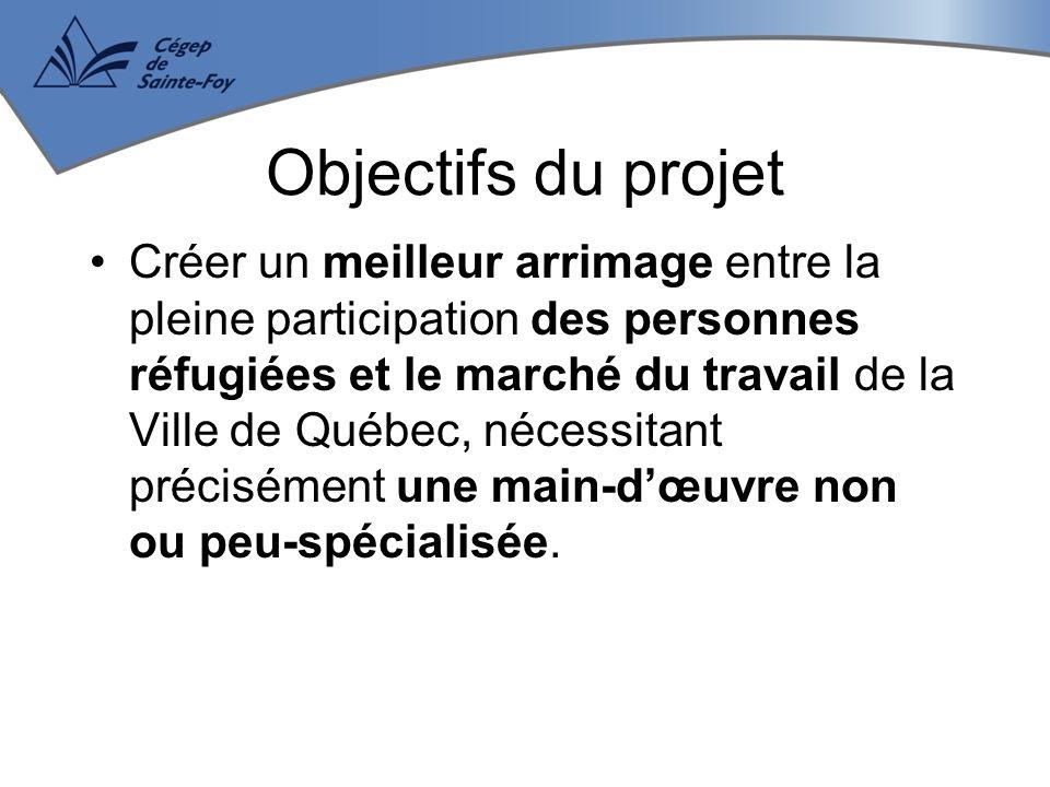 Créer un meilleur arrimage entre la pleine participation des personnes réfugiées et le marché du travail de la Ville de Québec, nécessitant précisément une main-d'œuvre non ou peu-spécialisée.