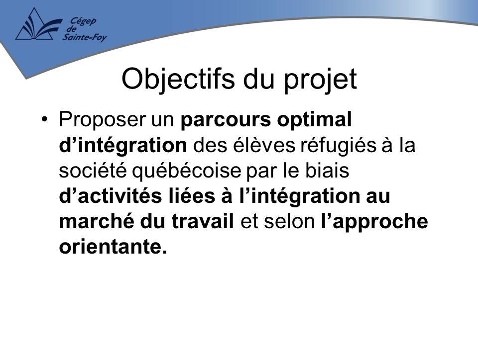 Proposer un parcours optimal d'intégration des élèves réfugiés à la société québécoise par le biais d'activités liées à l'intégration au marché du travail et selon l'approche orientante.