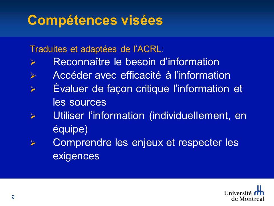 9 Compétences visées Traduites et adaptées de l'ACRL :  Reconnaître le besoin d'information  Accéder avec efficacité à l'information  Évaluer de façon critique l'information et les sources  Utiliser l'information (individuellement, en équipe)  Comprendre les enjeux et respecter les exigences