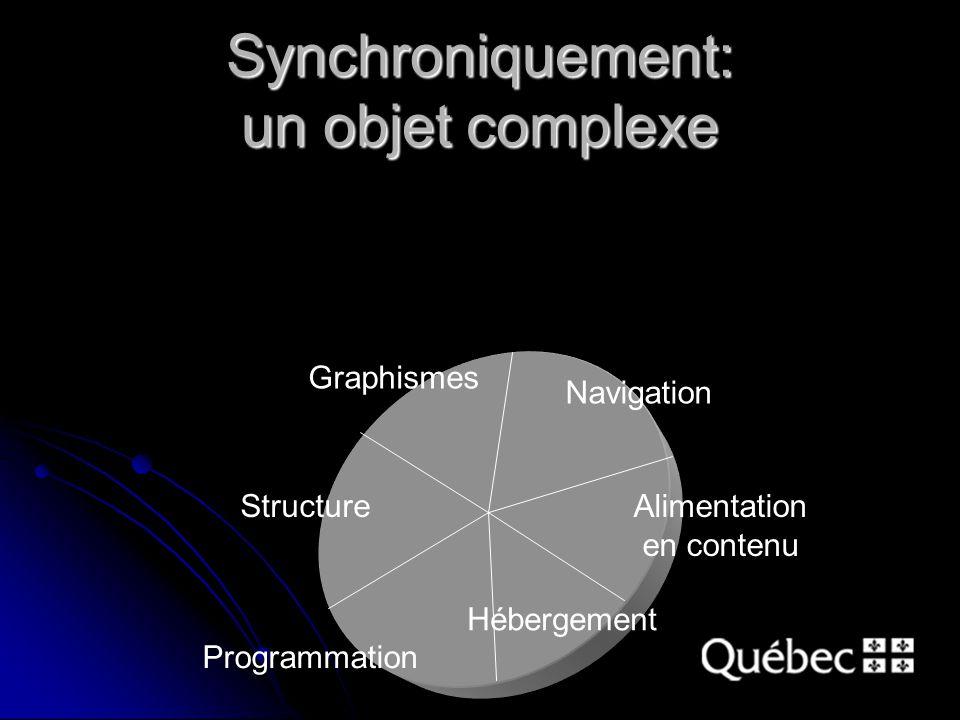 Synchroniquement: un objet complexe Navigation Graphismes Structure Programmation Hébergement Alimentation en contenu