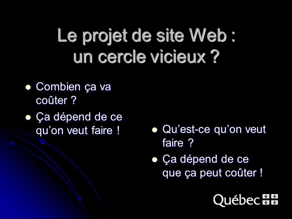 Le projet de site Web : un cercle vicieux . Combien ça va coûter .