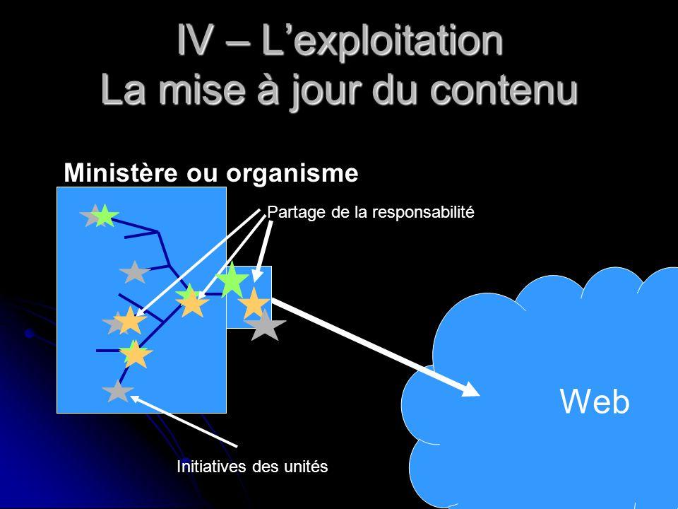 IV – L'exploitation La mise à jour du contenu Web Partage de la responsabilité Ministère ou organisme Initiatives des unités