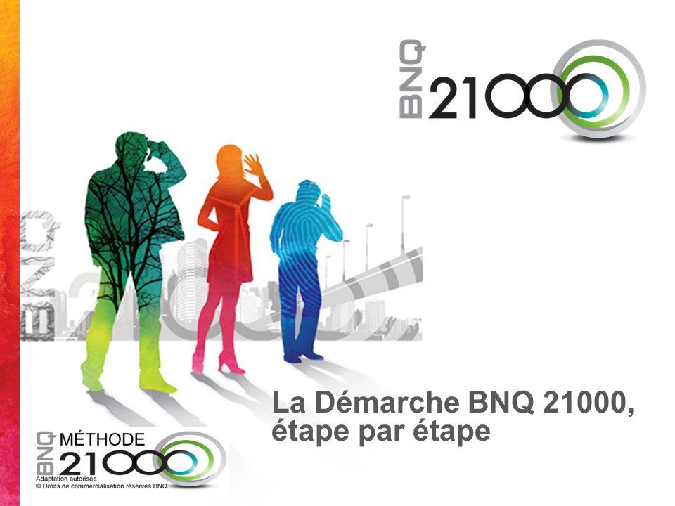Étape 0 – Planification de la Démarche BNQ 21000 1 er mois