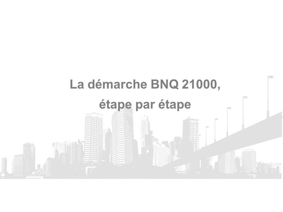 La démarche BNQ 21000, étape par étape