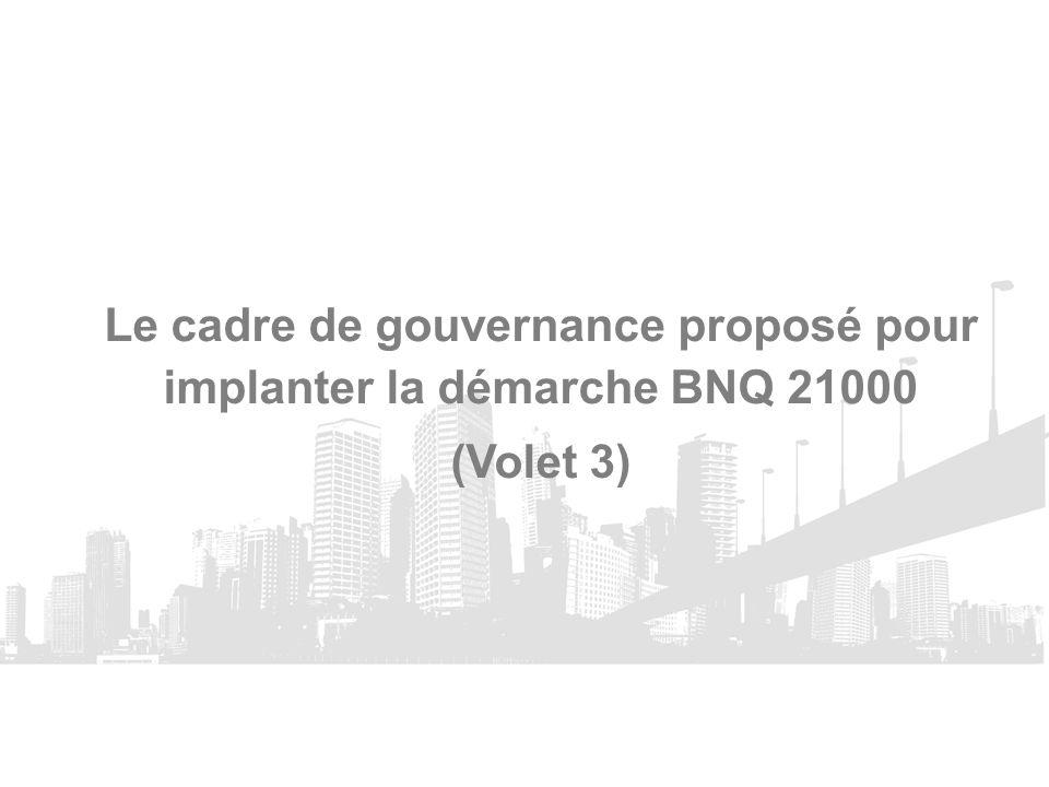 Le cadre de gouvernance proposé pour implanter la démarche BNQ 21000 (Volet 3)