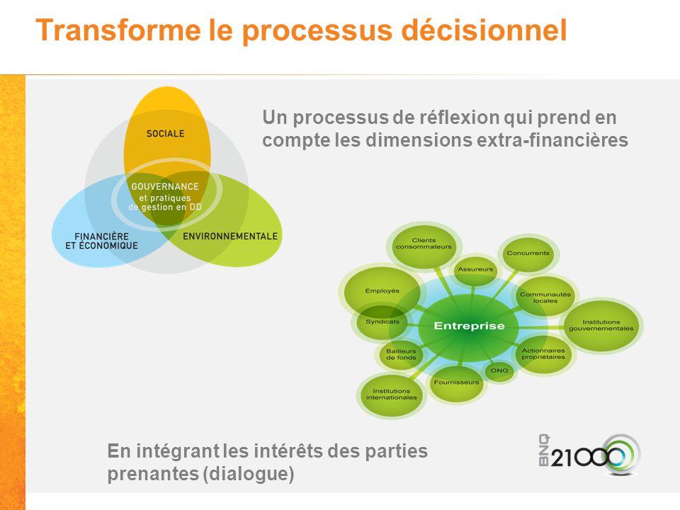 Un processus de réflexion qui prend en compte les dimensions extra-financières En intégrant les intérêts des parties prenantes (dialogue) Transforme le processus décisionnel