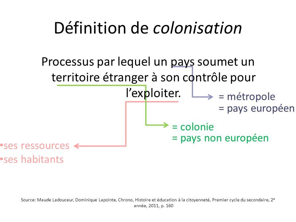 Définition de colonisation = métropole = colonie = pays européen = pays non européen Processus par lequel un pays soumet un territoire étranger à son