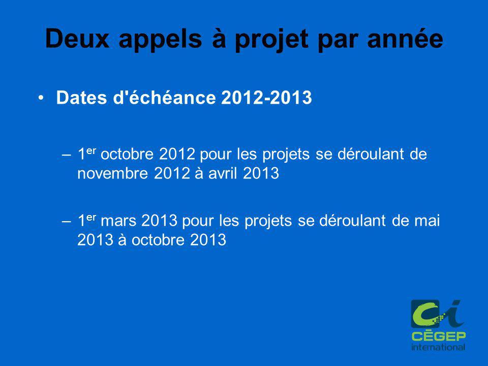 Deux appels à projet par année Dates d échéance 2012-2013 –1 er octobre 2012 pour les projets se déroulant de novembre 2012 à avril 2013 –1 er mars 2013 pour les projets se déroulant de mai 2013 à octobre 2013