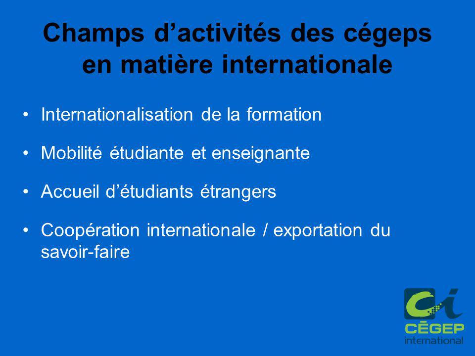 Champs d'activités des cégeps en matière internationale Internationalisation de la formation Mobilité étudiante et enseignante Accueil d'étudiants étrangers Coopération internationale / exportation du savoir-faire