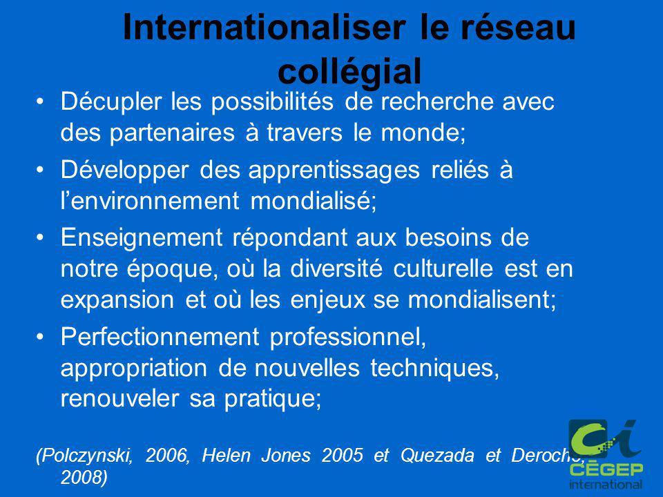 Internationaliser le réseau collégial Décupler les possibilités de recherche avec des partenaires à travers le monde; Développer des apprentissages re