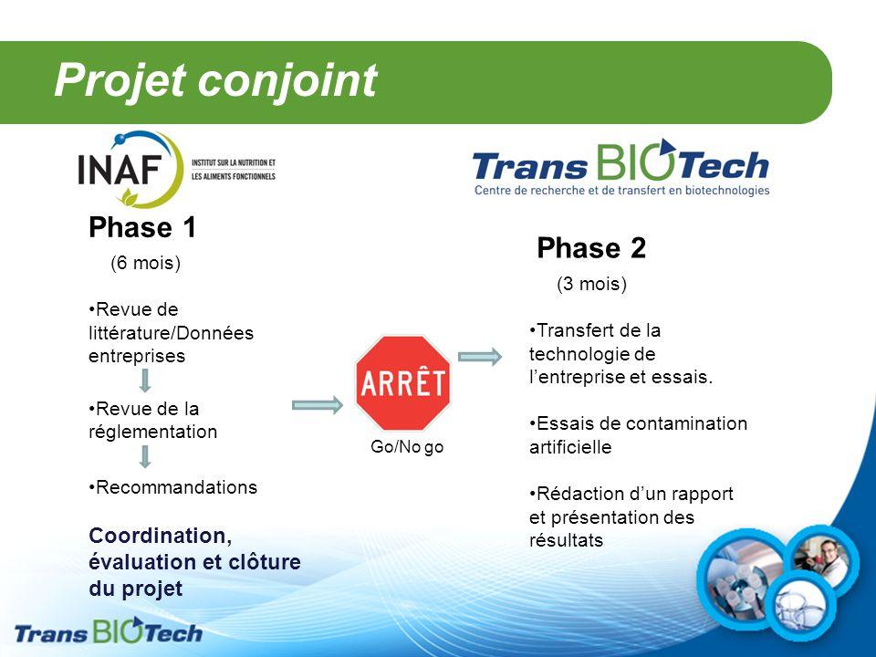 Phase 1 Phase 2 (6 mois) Revue de littérature/Données entreprises Revue de la réglementation Recommandations Coordination, évaluation et clôture du pr