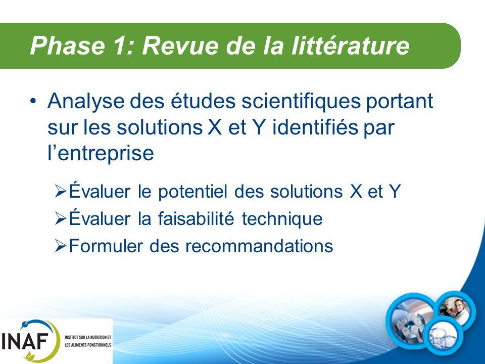 Phase 1: Revue de la littérature Analyse des études scientifiques portant sur les solutions X et Y identifiés par l'entreprise  Évaluer le potentiel