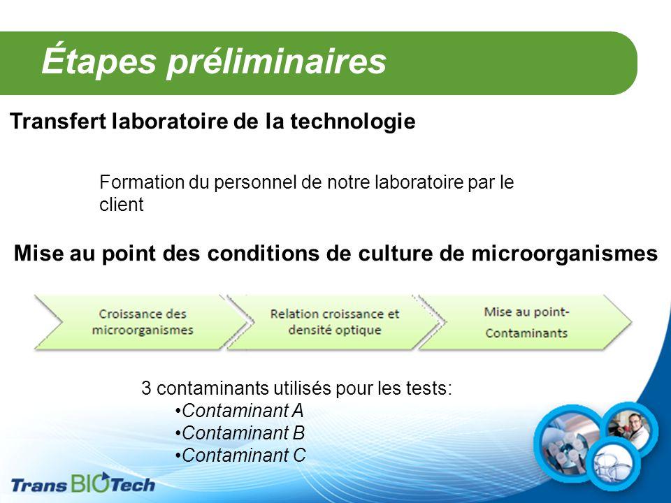3 contaminants utilisés pour les tests: Contaminant A Contaminant B Contaminant C Mise au point des conditions de culture de microorganismes Formation