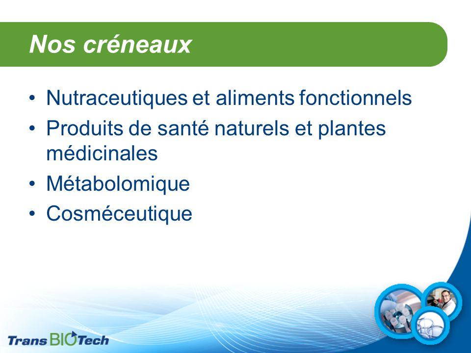 Nos créneaux Nutraceutiques et aliments fonctionnels Produits de santé naturels et plantes médicinales Métabolomique Cosméceutique