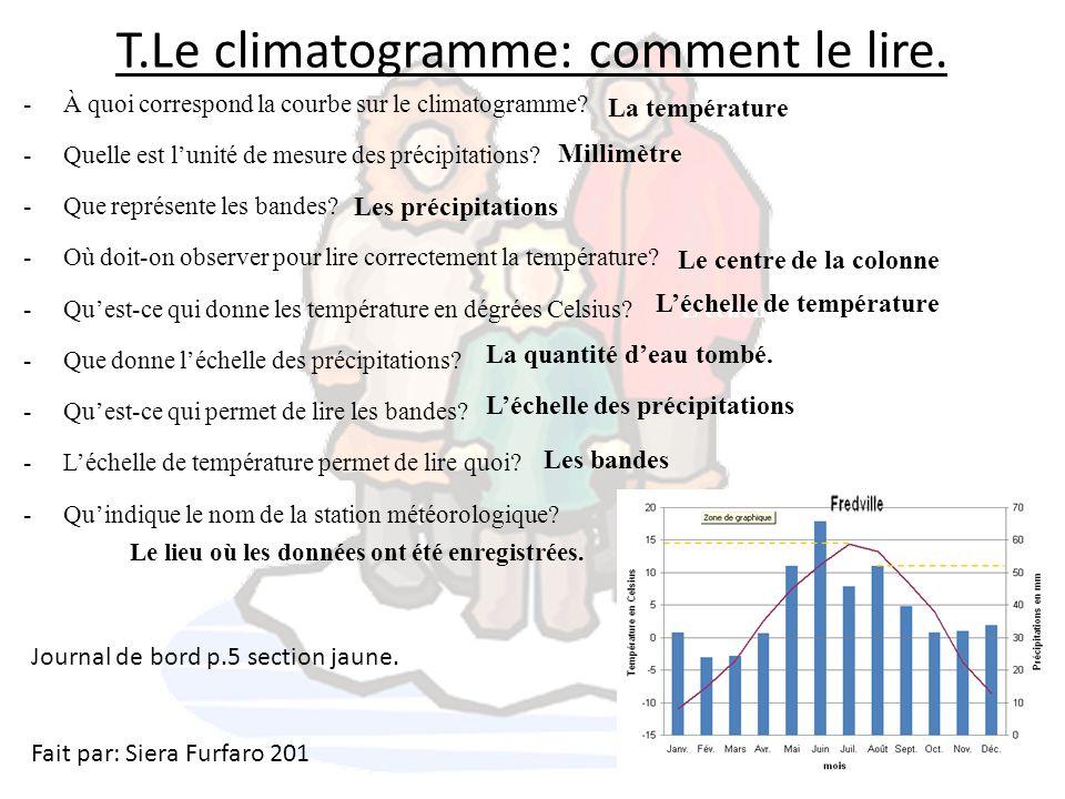 T.Le climatogramme: comment le lire. -À quoi correspond la courbe sur le climatogramme? -Quelle est l'unité de mesure des précipitations? -Que représe