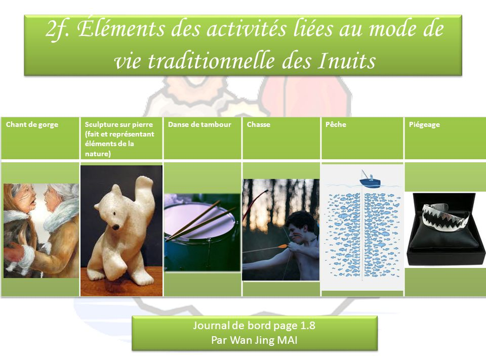 2f. Éléments des activités liées au mode de vie traditionnelle des Inuits Journal de bord page 1.8 Par Wan Jing MAI Journal de bord page 1.8 Par Wan J