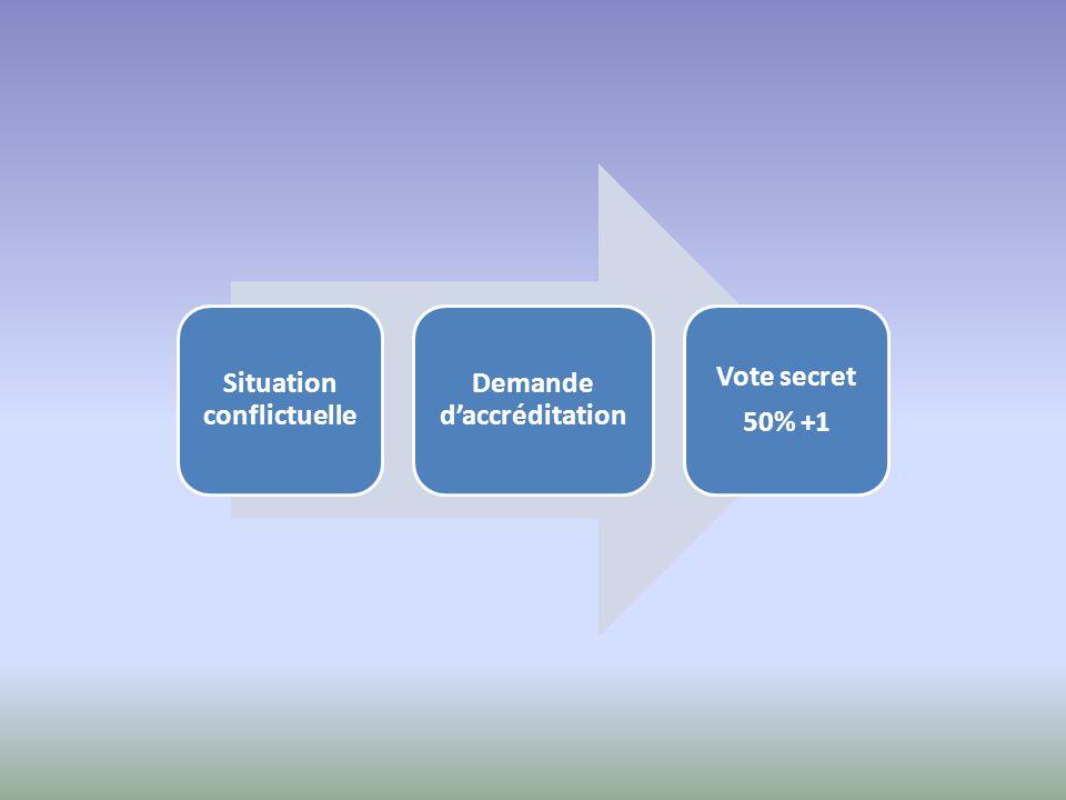 Situation conflictuelle Demande d'accréditation Vote secret 50% +1