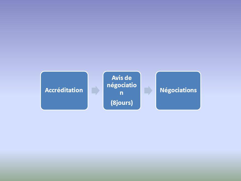 Accréditation Avis de négociatio n (8jours) Négociations