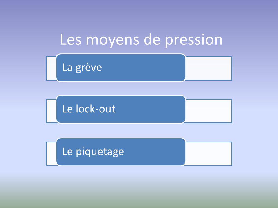 Les moyens de pression La grèveLe lock-outLe piquetage