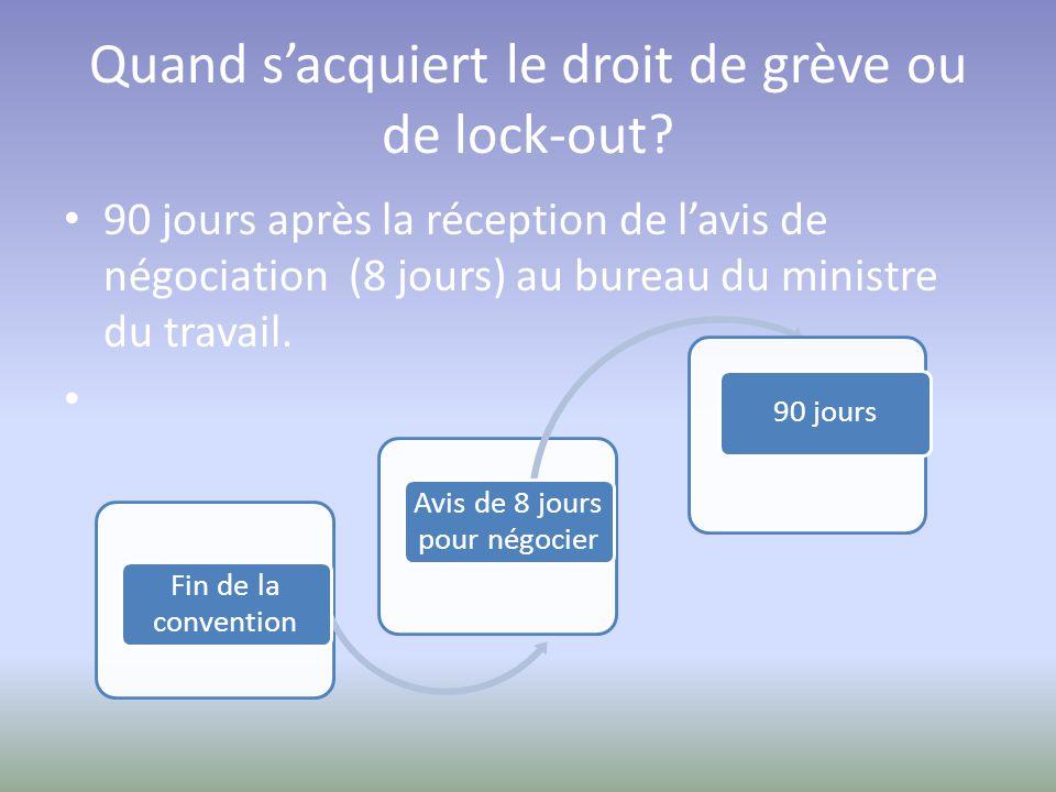 Quand s'acquiert le droit de grève ou de lock-out? 90 jours après la réception de l'avis de négociation (8 jours) au bureau du ministre du travail. Fi