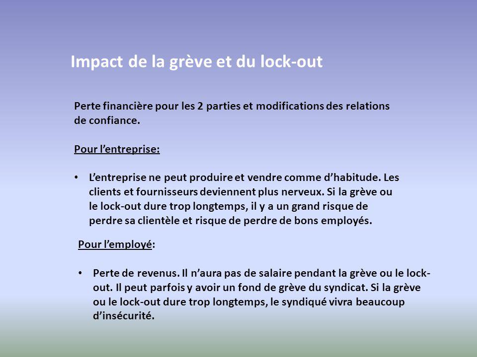 Impact de la grève et du lock-out Perte financière pour les 2 parties et modifications des relations de confiance.