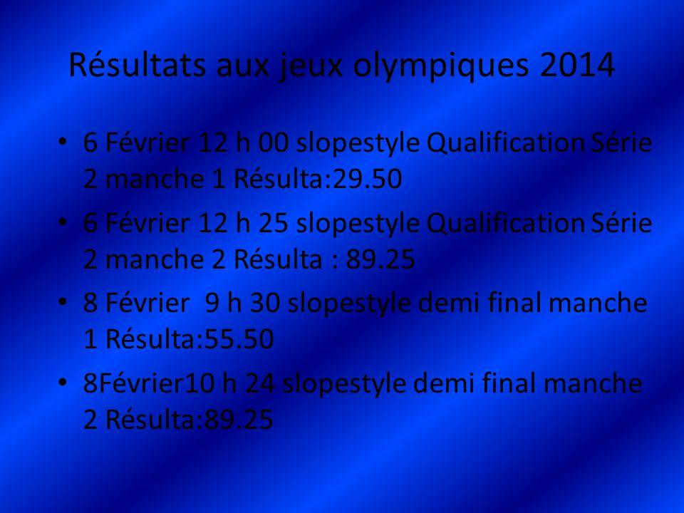 Résultats aux jeux olympiques 2014 6 Février 12 h 00 slopestyle Qualification Série 2 manche 1 Résulta:29.50 6 Février 12 h 25 slopestyle Qualificatio