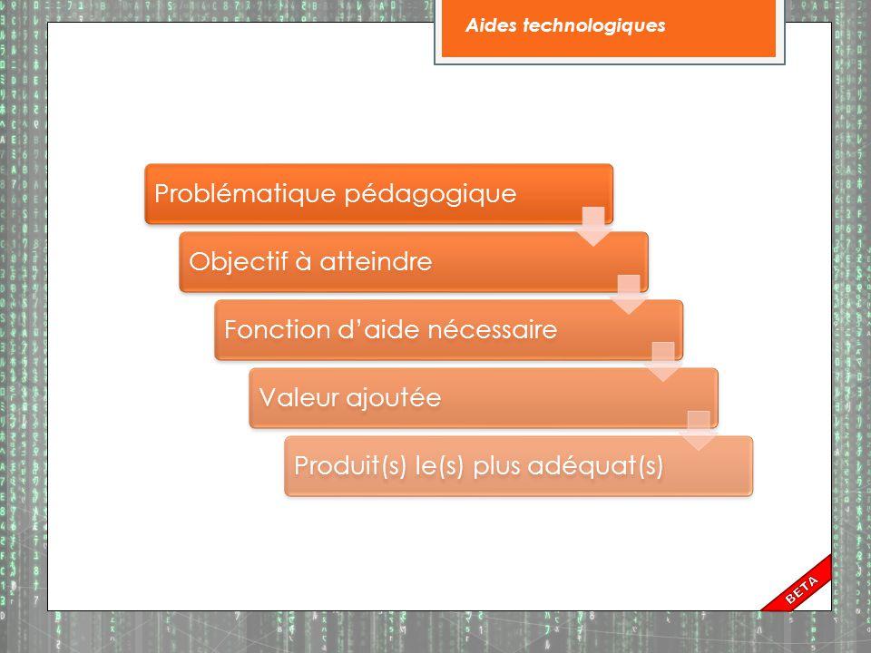 Les fonctions d'aide (écriture / lecture) 1.Lecture assistée par synthèse vocale 2.