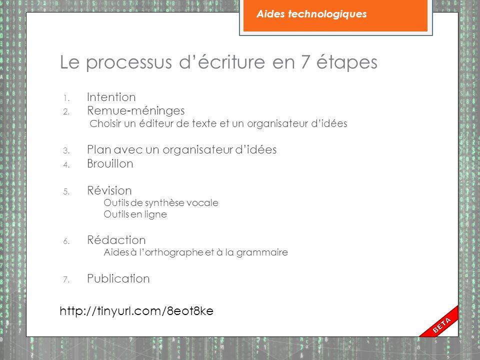 Le processus d'écriture en 7 étapes http://tinyurl.com/8r9bn7w Aides technologiques