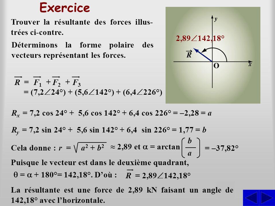 = (7,2  24°) + (5,6  142°) + (6,4  226°) Exercice Trouver la résultante des forces illus- trées ci-contre. S Déterminons la forme polaire des ve