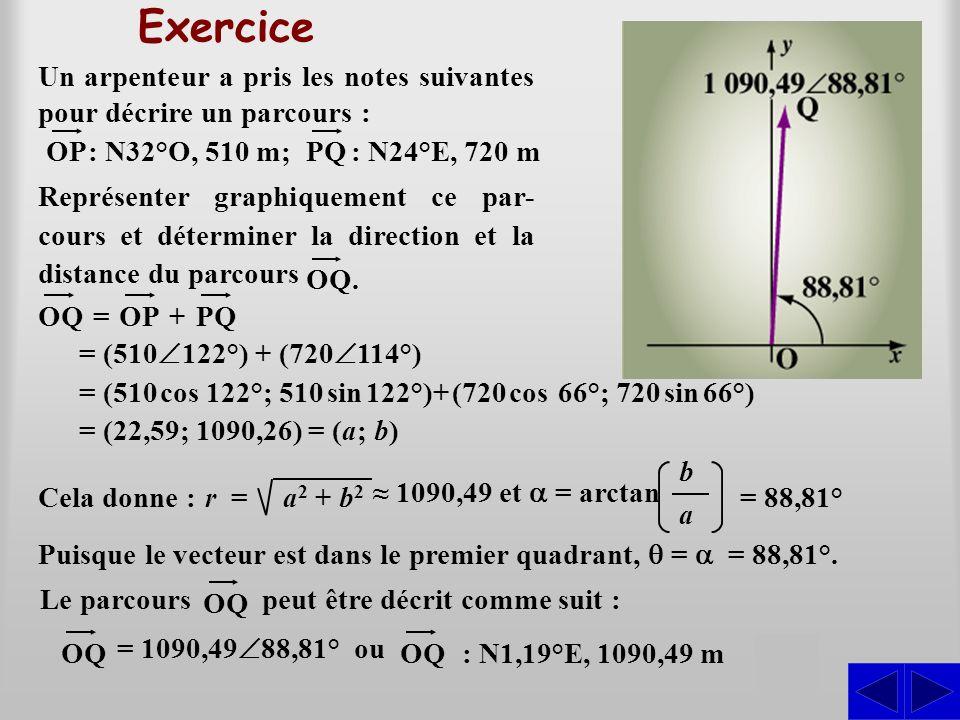 = (510  122°) + (720  114°) = (510 cos 122°; 510 sin 122°)+ (720 cos 66°; 720 sin 66°) = (22,59; 1090,26) = (a; (a; b)b) Exercice Un arpenteur a p