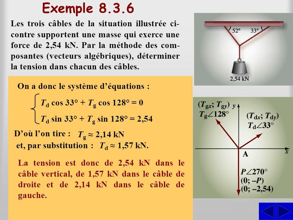 Exemple 8.3.6 Les trois câbles de la situation illustrée ci- contre supportent une masse qui exerce une force de 2,54 kN. Par la méthode des com- posa