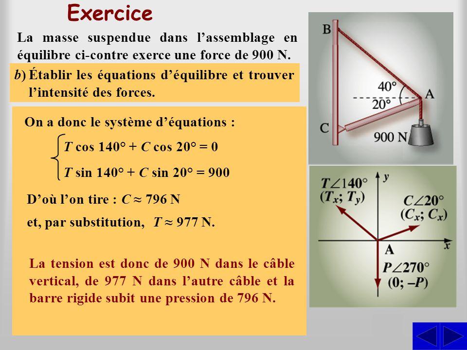 Exercice La masse suspendue dans l'assemblage en équilibre ci-contre exerce une force de 900 N. S La masse exerce une force due à la gravitation, elle