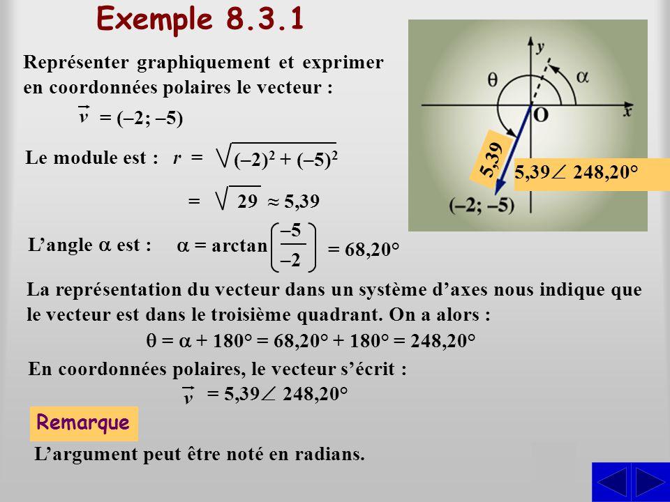 (–4) 2 + (3) 2 Exercice Représenter graphiquement et exprimer en coordonnées polaires le vecteur : v = (–4; 3)  = arctan 3 –4 = –36,87°  =  + 180° = –36,87° + 180° = 143,13° r = Le module est : L'angle  est : S La représentation du vecteur dans un système d'axes nous indique que le vecteur est dans le deuxième quadrant.