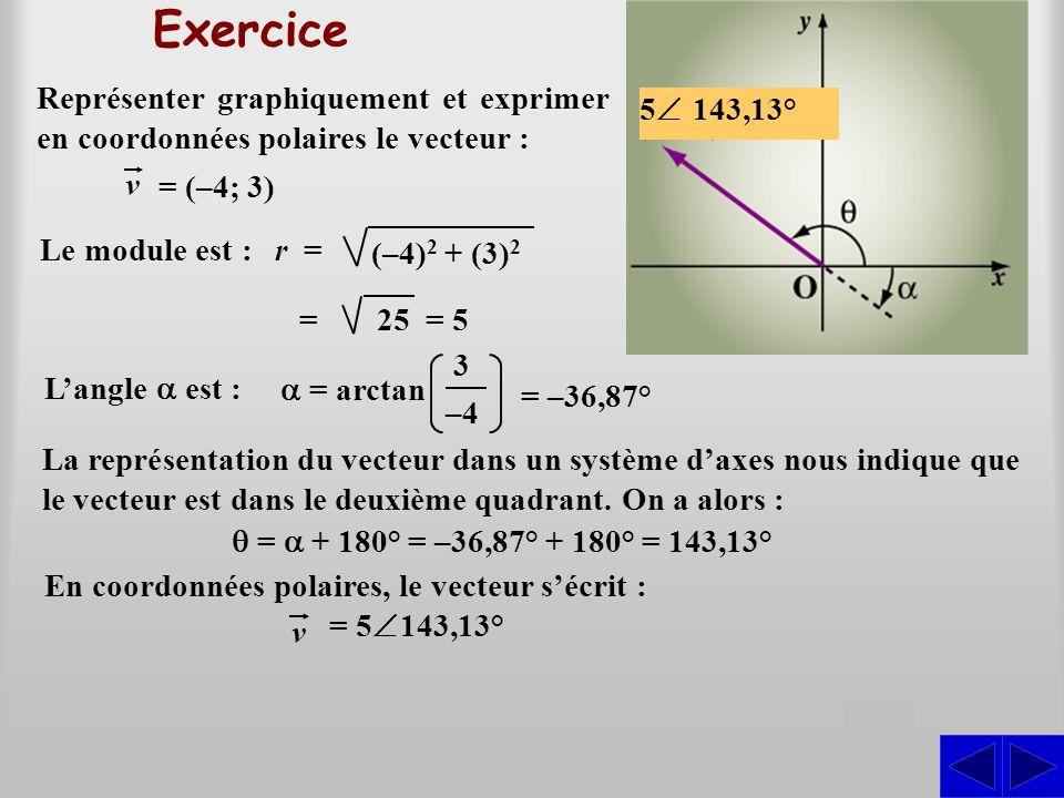 Exemple 8.3.2 Représenter graphiquement et exprimer en coordonnées cartésiennes le vecteur : v = (r (r cos  ; r sin )) = (3,4 cos 62°; 3,4 sin 62°) = (1,60; 3,00) Puisque r = 3,4 et  = 62°, on a : S Les composantes du vecteur sont donc 1,60 et 3,00 et, en coordonnées cartésiennes, le vecteur s'écrit : = 3,4  62° v = (1,60; 3,00) v