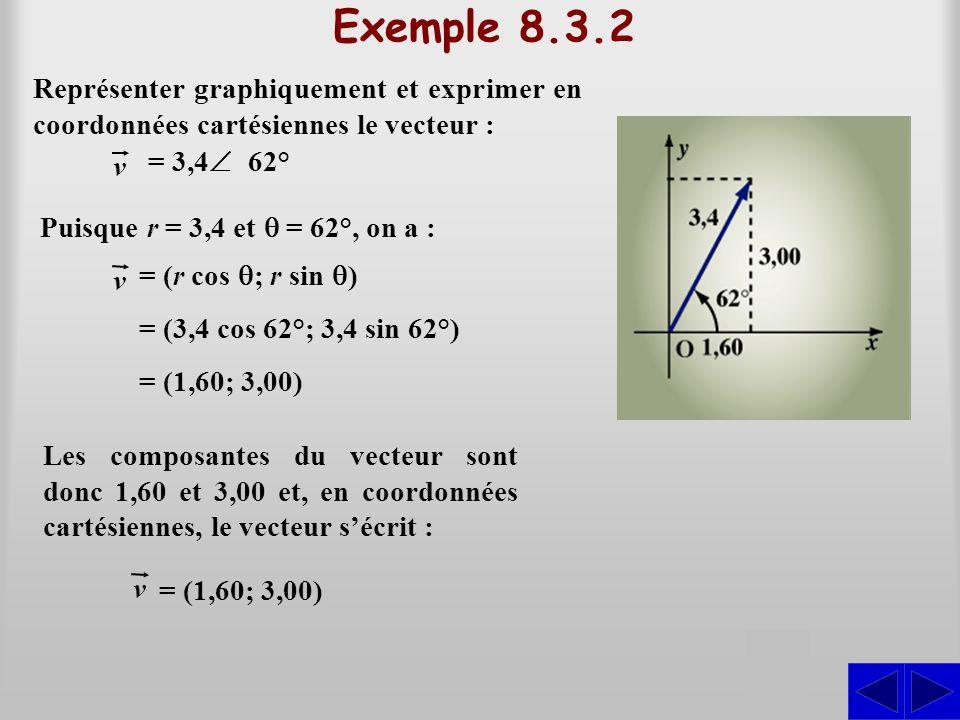 Exercice Représenter graphiquement et exprimer en coordonnées cartésiennes le vecteur : v = (r (r cos  ; r sin )) = (4,2 cos 108°; 4,2 sin 108°) = (–1,30; 3,99) Puisque r = 4,2 et  = 108°, on a : S Les composantes du vecteur sont donc –1,30 et 3,99 et, en coordonnées cartésiennes, le vecteur s'écrit : = 4,2  108° v = (–1,30; 3,99) v