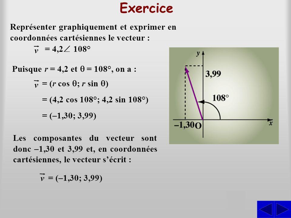 Exercice Représenter graphiquement et exprimer en coordonnées cartésiennes le vecteur : v = (r (r cos  ; r sin )) = (4,2 cos 108°; 4,2 sin 108°) =