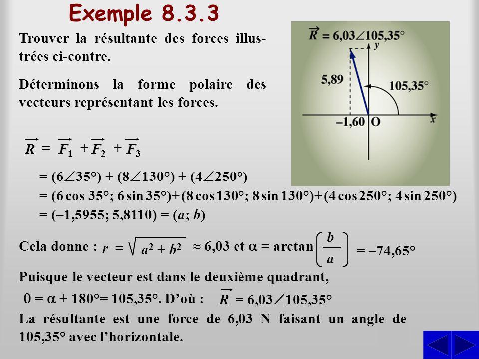 Puisque le vecteur est dans le deuxième quadrant, = (6  35°) + (8  130°) + (4  250°) = (6 cos 35°; 6 sin 35°)+ (8 cos 130°; 8 sin 130°)+ (4 cos