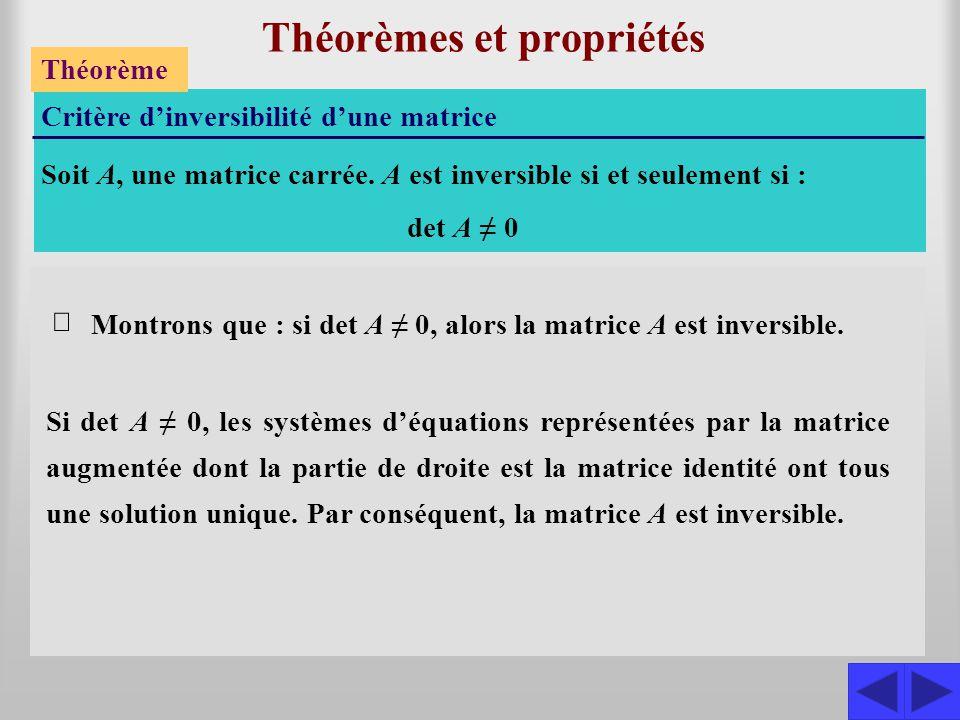 Théorèmes et propriétés Théorème Critère d'inversibilité d'une matrice Soit A, une matrice carrée. A est inversible si et seulement si : det A ≠ 0  M