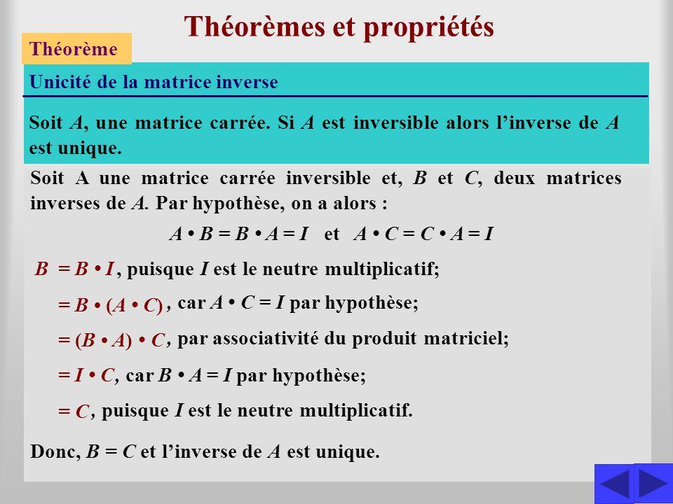 Théorèmes et propriétés Théorème Unicité de la matrice inverse Soit A, une matrice carrée. Si A est inversible alors l'inverse de A est unique. Une dé