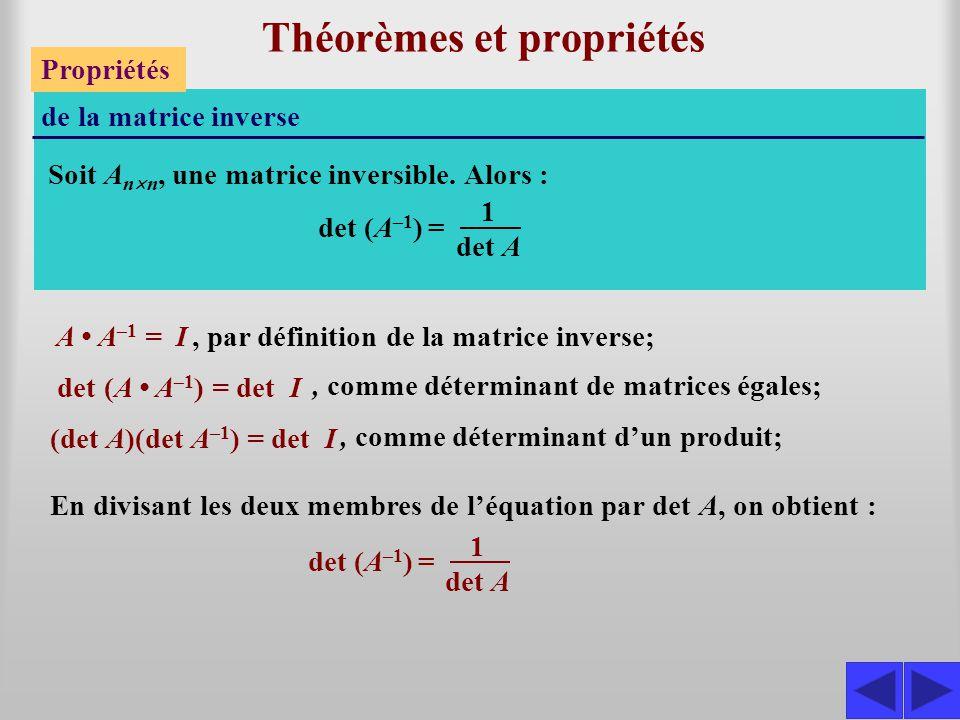 Théorèmes et propriétés Propriétés de la matrice inverse Soit A n  n, une matrice inversible. Alors : A A –1 = I det (A A –1 ) = det I, par définitio
